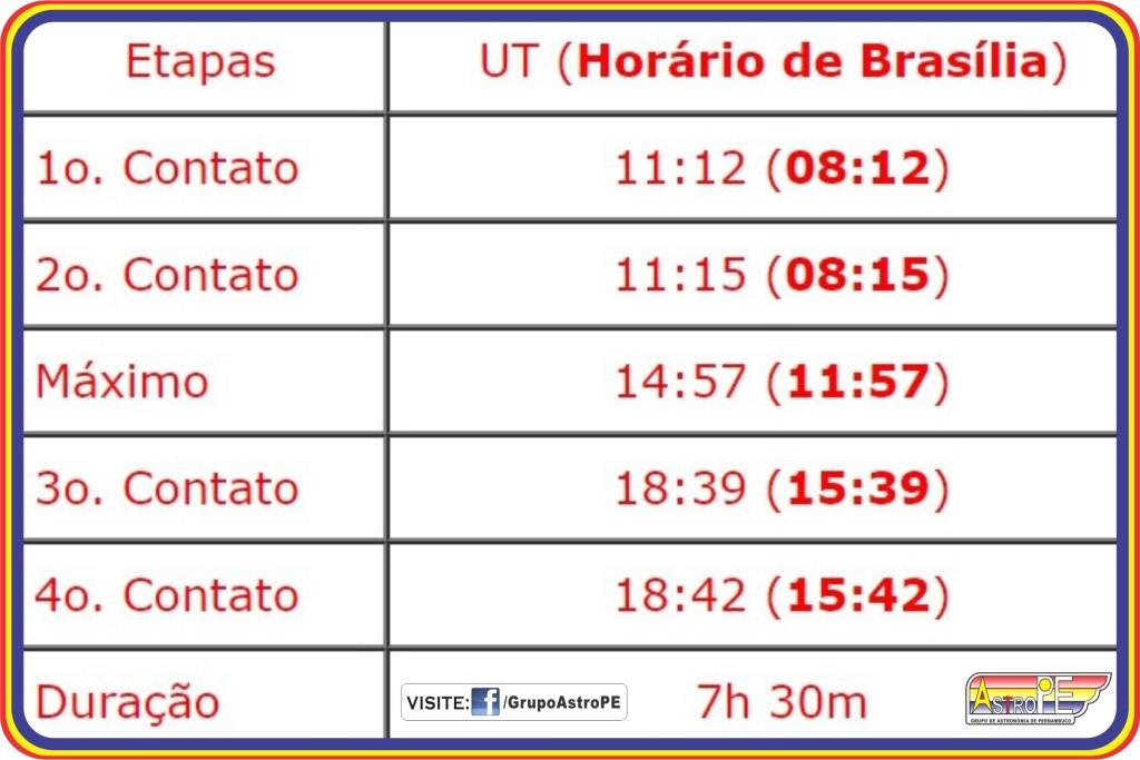 Tabela - Horários - Trânsito de Mercúrio - maio - 2016 - AstroPE