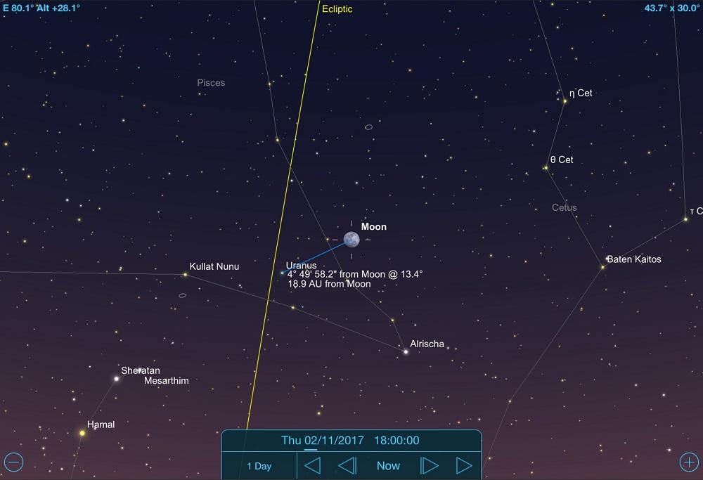 Lua em novembro de 2017 - 02-11-2017 - Conjunção - Lua e Urano - Crédito: SkySafari Pro.