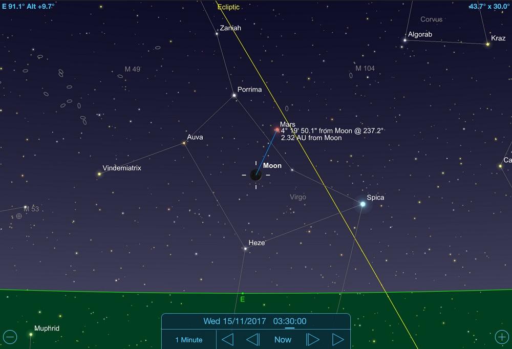 Lua em novembro de 2017 - 15-11-2017 - Conjunção - Lua e Marte - Crédito: SkySafari Pro.