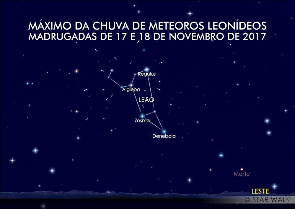Radiante da chuva de meteoros Leonídeos localizado na constelação de Leão. O máximo do fenômeno ocorre antes do amanhecer de 17 e 18 de novembro de 2017. Crédito: Star Walk 2.