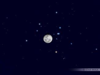 A Lua em novembro de 2017– principais fenômenos lunares.