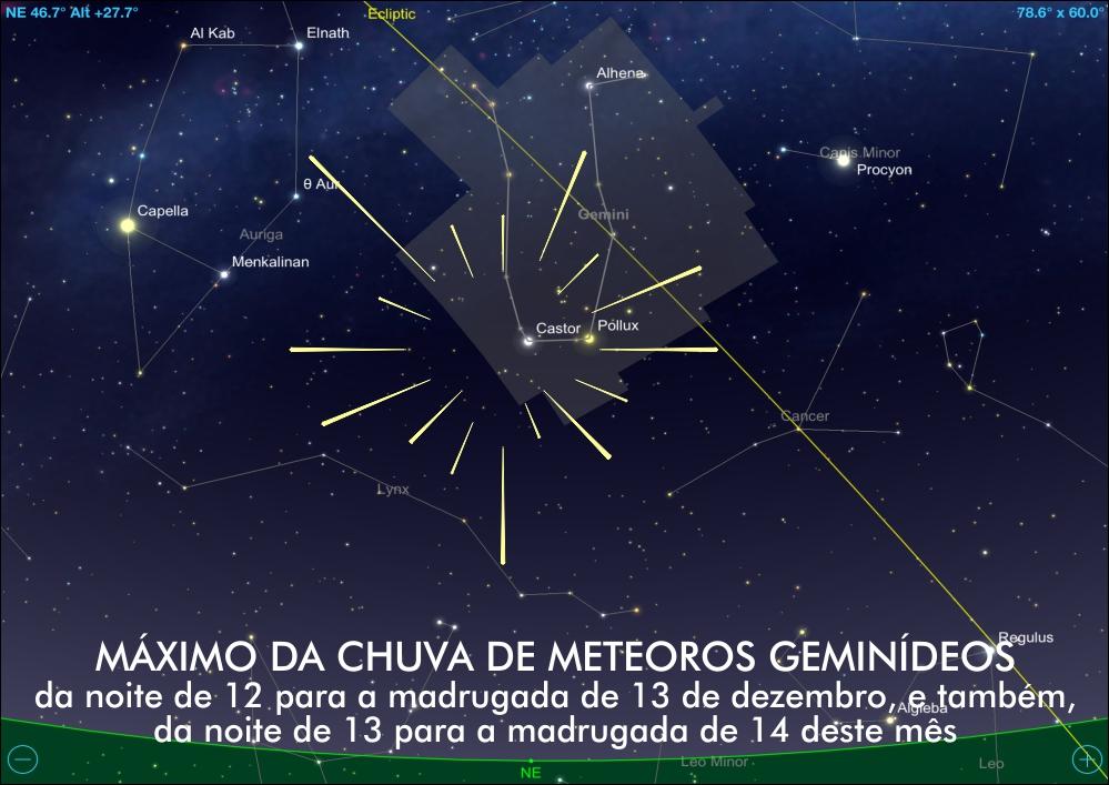 Radiante da chuva de meteoros Geminídeos localizado na constelação de Gêmeos. O máximo do fenômeno ocorre da noite de 12 para a madrugada de 13 de dezembro, e também, da noite de 13 para a madrugada de 14 deste mês - Crédito: SkySafari Pro.
