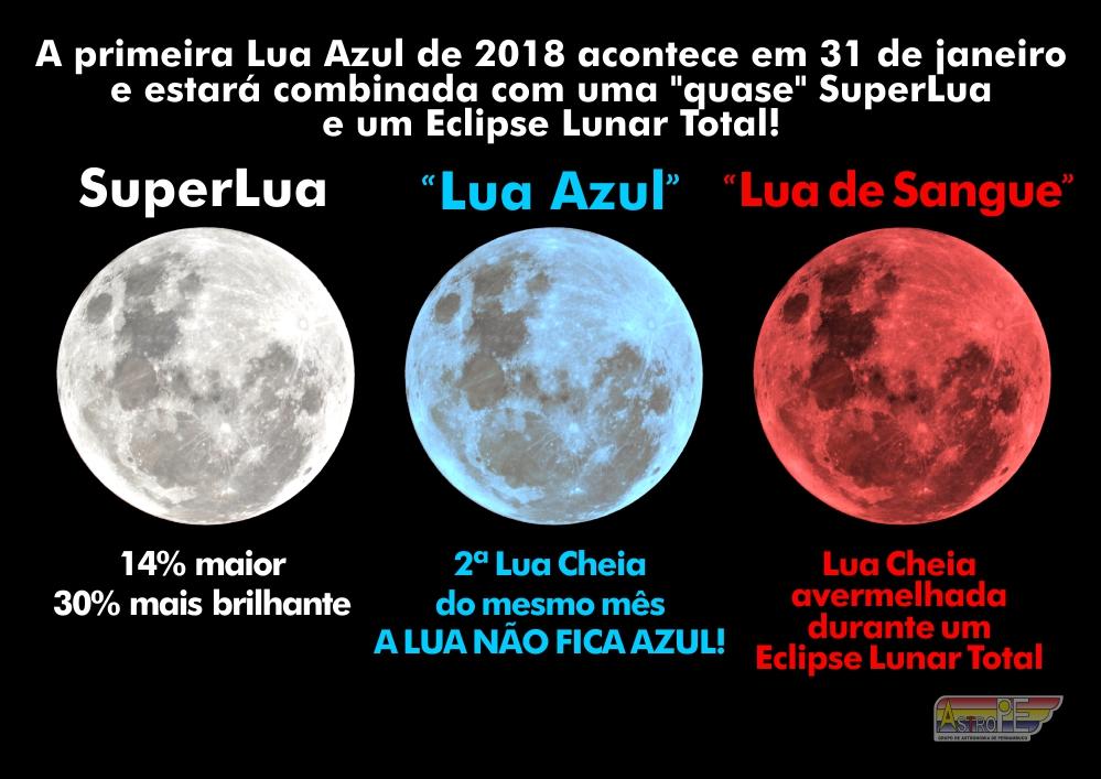 75d591d32 A primeira Lua Azul de 2018 acontece em 31 de janeiro e estará combinada  com uma