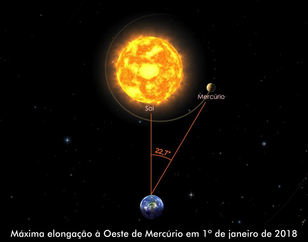Máxima elongação à Oeste de Mercúrio em 1º de janeiro de 2018. Crédito: Solar Walk 2.