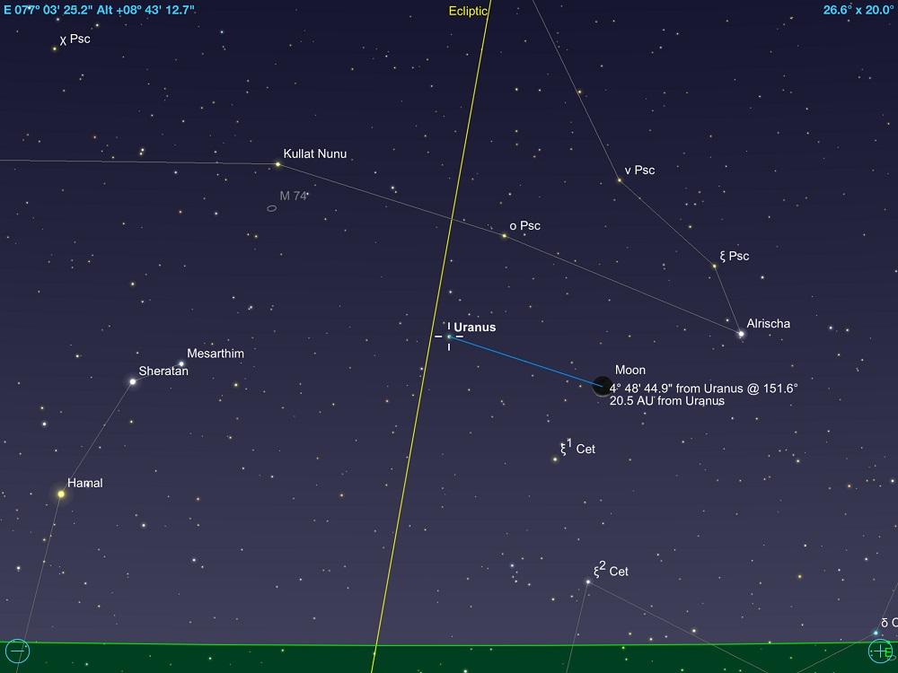 9604f1eaa Urano em conjunção com a fina Lua Minguante em 10 de junho de 2018. Crédito:  SkySafari Pro 5.