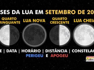 Fases da Lua em setembro de 2018.