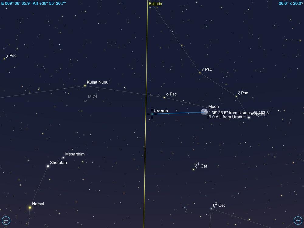 3a6738521 Urano em conjunção com a Lua Crescente Gibosa em 20 de novembro de 2018.  Crédito: Sky Safari Pro 5.