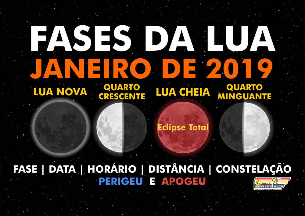 e7d6f6a64 Fases da Lua em janeiro de 2019! Saiba as datas, horários e mais!