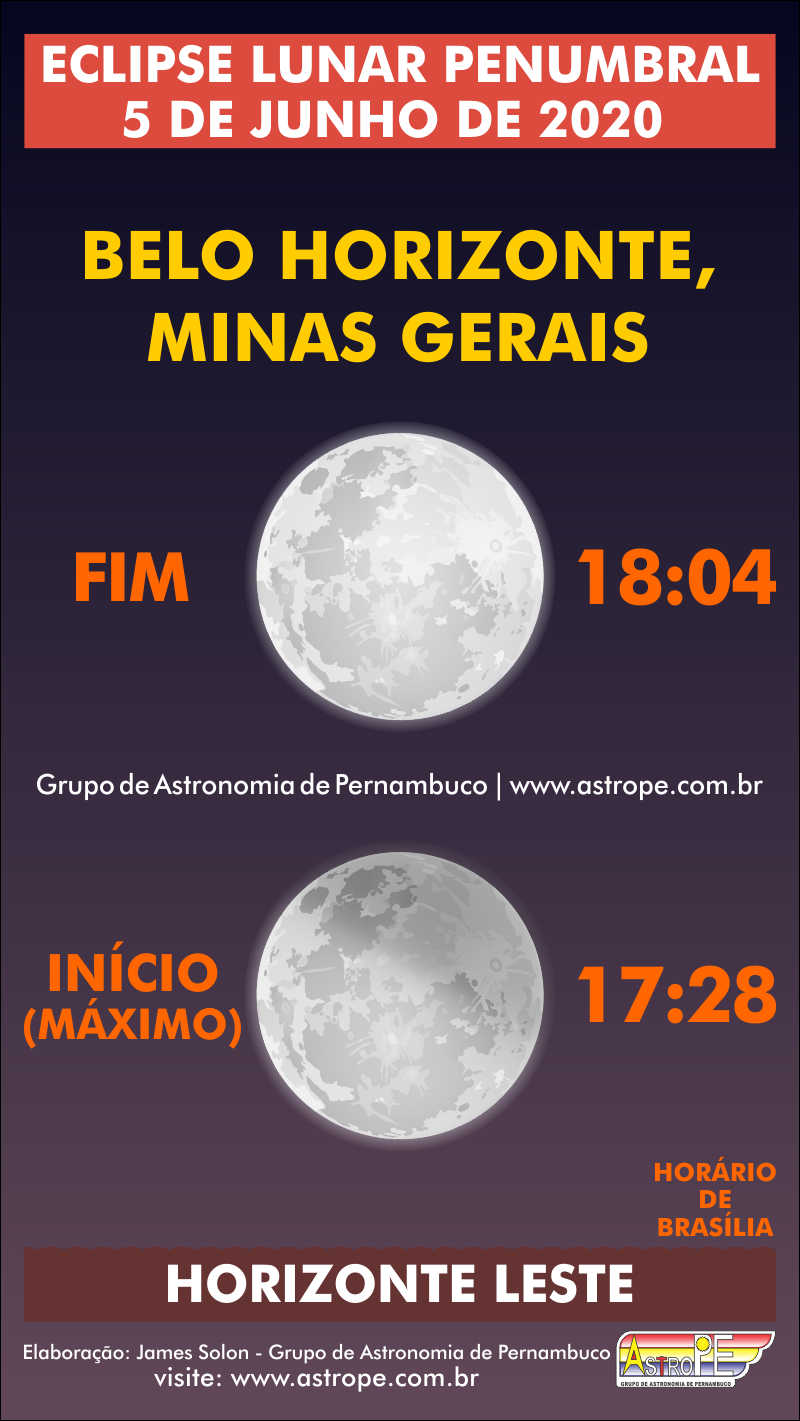 Horários do Eclipse Lunar Penumbral de 5 de junho de 2020 em Belo Horizonte, Minas Gerais. Crédito: AstroPE.