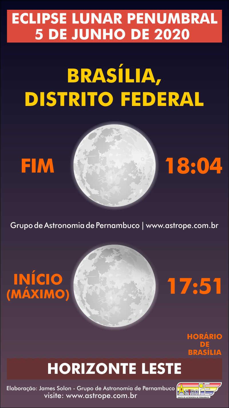 Horários do Eclipse Lunar Penumbral de 5 de junho de 2020 em Brasília, Distrito Federal. Crédito: AstroPE.