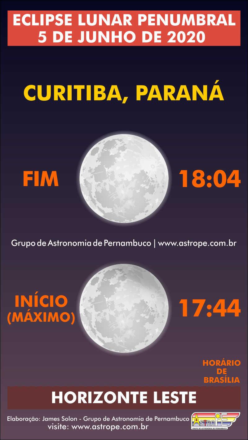 Horários do Eclipse Lunar Penumbral de 5 de junho de 2020 em Curitiba, Paraná. Crédito: AstroPE.