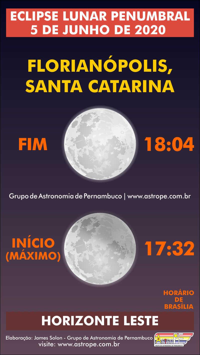 Horários do Eclipse Lunar Penumbral de 5 de junho de 2020 em Florianópolis, Santa Catarina. Crédito: AstroPE.