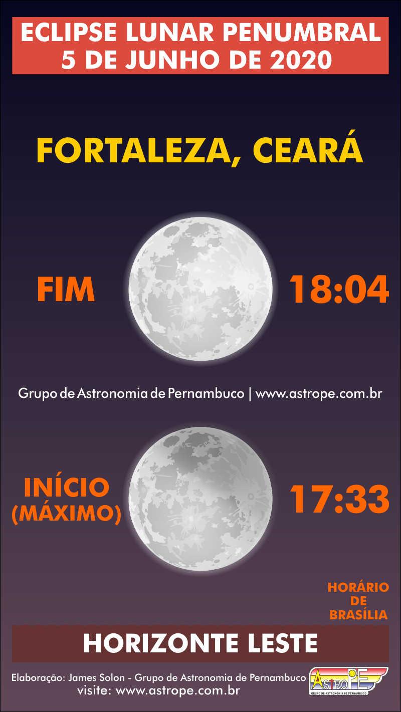 Horários do Eclipse Lunar Penumbral de 5 de junho de 2020 em Fortaleza, Ceará. Crédito: AstroPE.