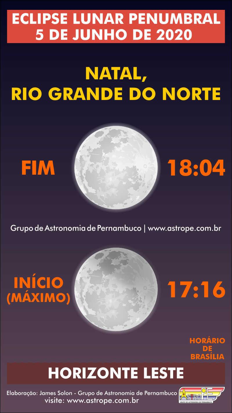 Horários do Eclipse Lunar Penumbral de 5 de junho de 2020 em Natal, Rio Grande do Norte. Crédito: AstroPE.