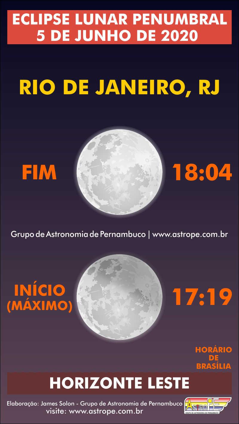 Horários do Eclipse Lunar Penumbral de 5 de junho de 2020 em Rio de Janeiro, RJ. Crédito: AstroPE.