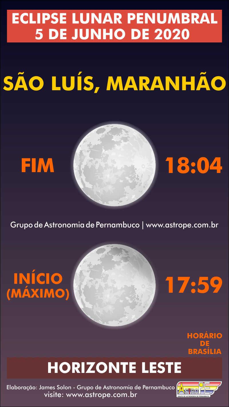 Horários do Eclipse Lunar Penumbral de 5 de junho de 2020 em São Luís, Maranhão. Crédito: AstroPE.