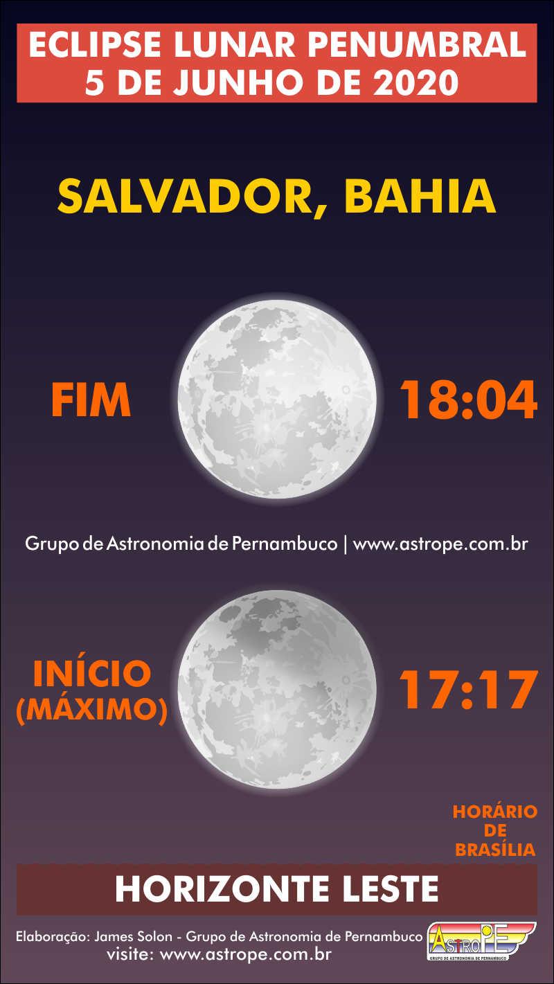 Horários do Eclipse Lunar Penumbral de 5 de junho de 2020 em Salvador, Bahia. Crédito: AstroPE.