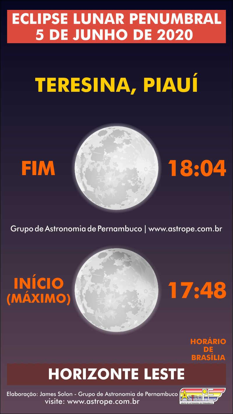 Horários do Eclipse Lunar Penumbral de 5 de junho de 2020 em Teresina, Piauí. Crédito: AstroPE.